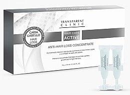 Düfte, Parfümerie und Kosmetik Aktives Anti-Haarausfall-Konzentrat - Transparent Clinic Hair Care Active Anti-Hair Loss Concentr
